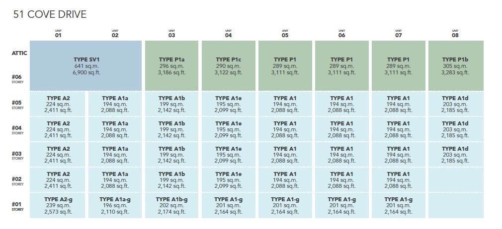 Turquoise-unit-distribution-01